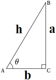 Trigonometry_triangle_sim